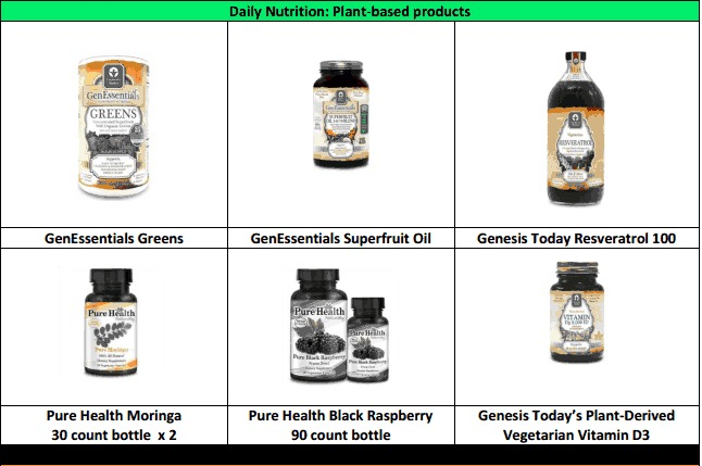 Plant Based Products