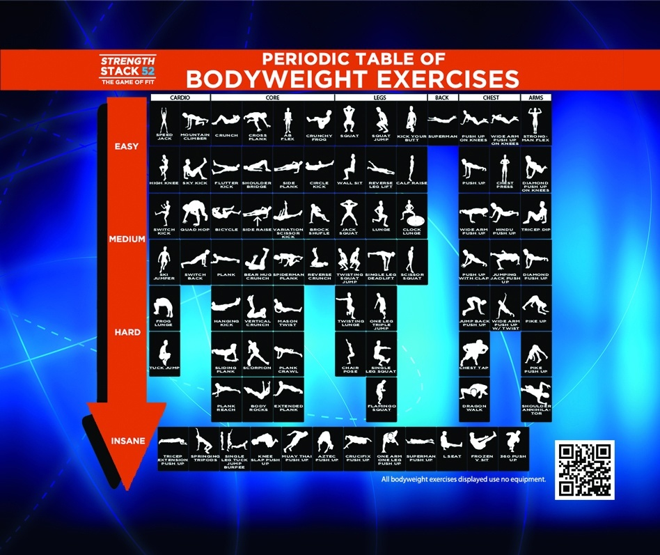 Body Weight Exercises Periodic Table