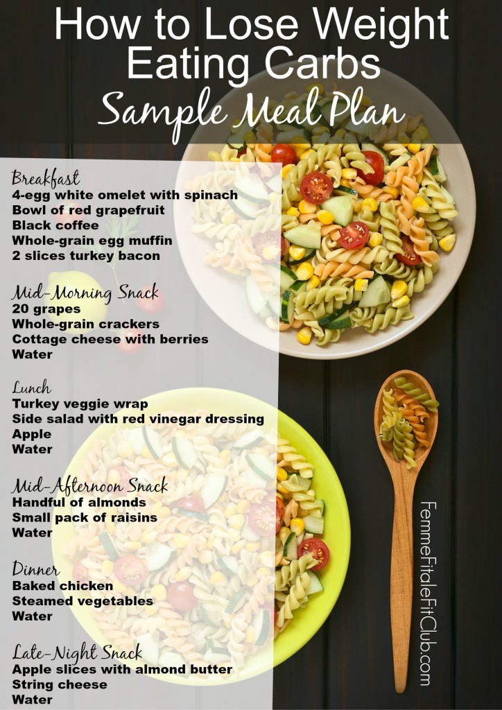 Femme fitale fit club bloghow to lose weight eating carbs femme sample meal plan ccuart Images