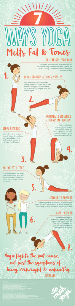 Yoga-for-weight-loss-infographic-new (1)